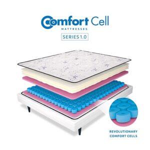 comfert-cell-1-500x500-min.jpg