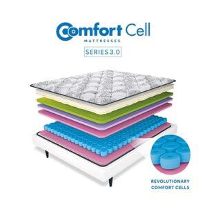 comfert-cell-3-500x500-min.jpg